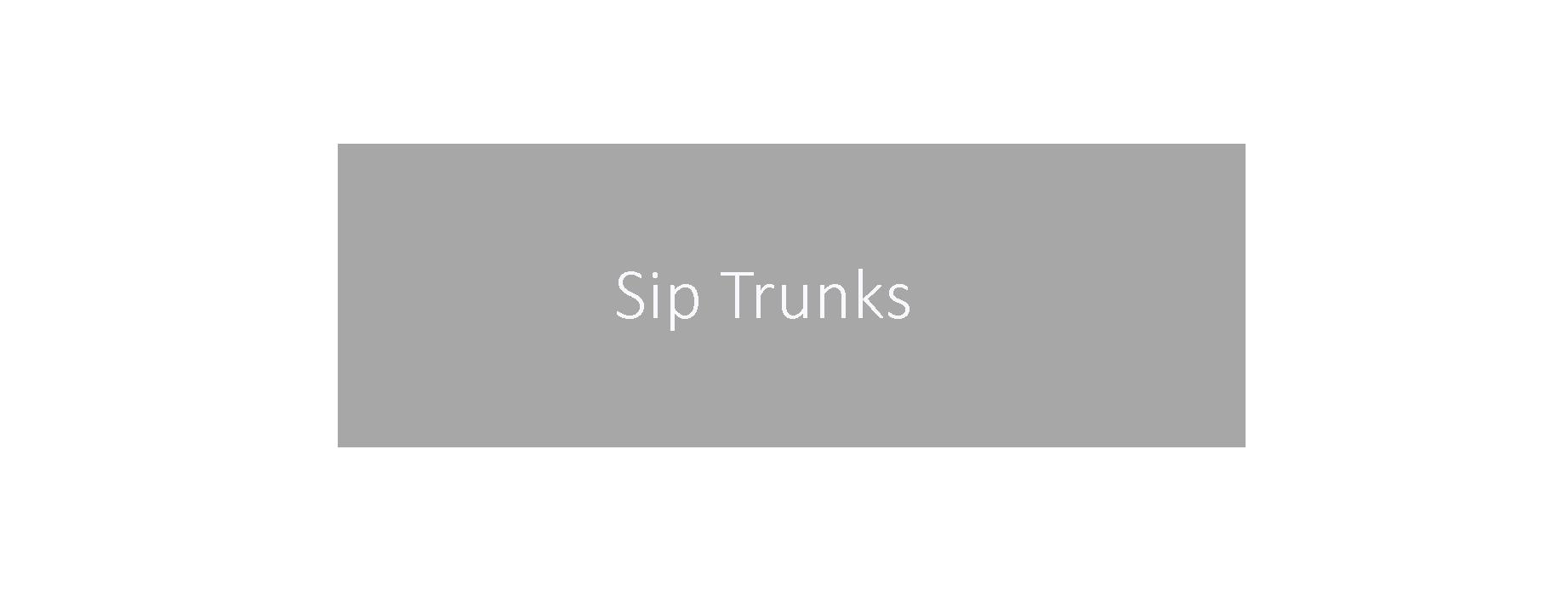Sip Trunks Microsoft Teams Telefonie, telefonieren über Microsoft Teams